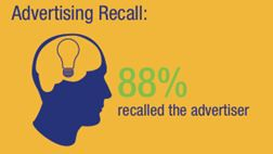 Image from Infographic highlighting recall
